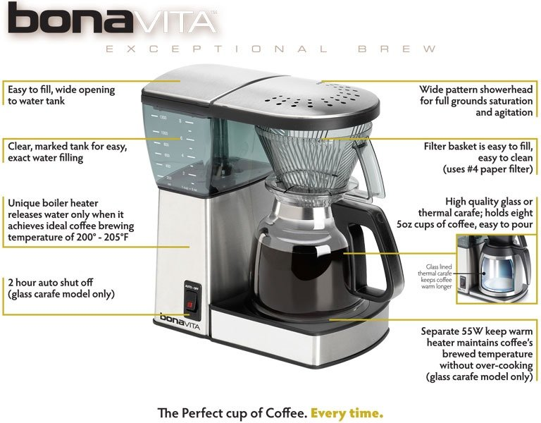 Bonavita BV1800 coffee maker machine features and specifications
